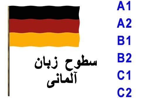 سطوح زبان آلمانی